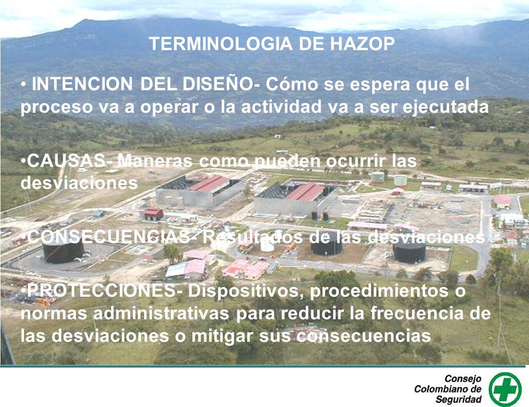 TERMINOLOGIA DE HAZOP INTENCION DEL DISEÑO- Cómo se espera que el proceso va a operar o la actividad va a ser ejecutada.