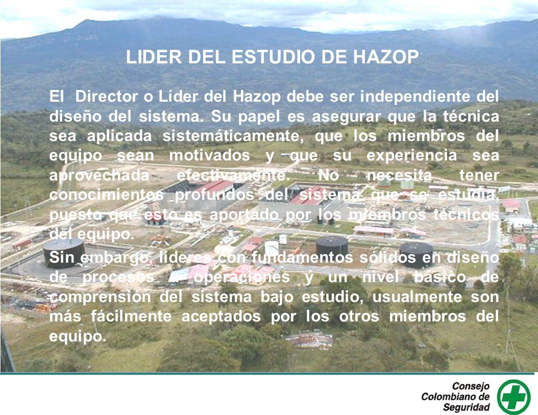 LIDER DEL ESTUDIO DE HAZOP