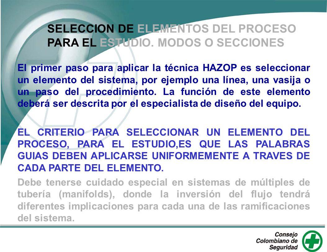 SELECCION DE ELEMENTOS DEL PROCESO PARA EL ESTUDIO. MODOS O SECCIONES