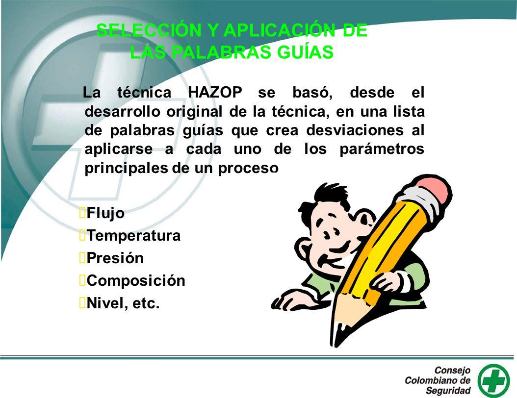 SELECCIÓN Y APLICACIÓN DE LAS PALABRAS GUÍAS
