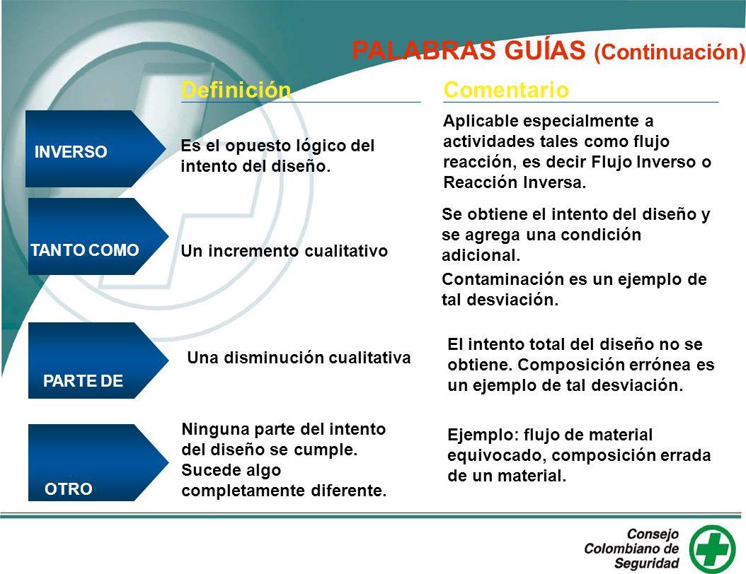 PALABRAS GUÍAS (Continuación)