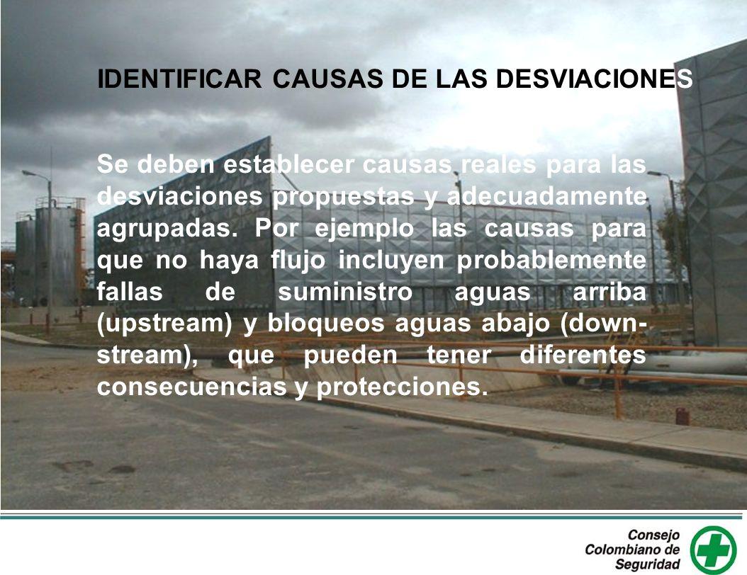 IDENTIFICAR CAUSAS DE LAS DESVIACIONES