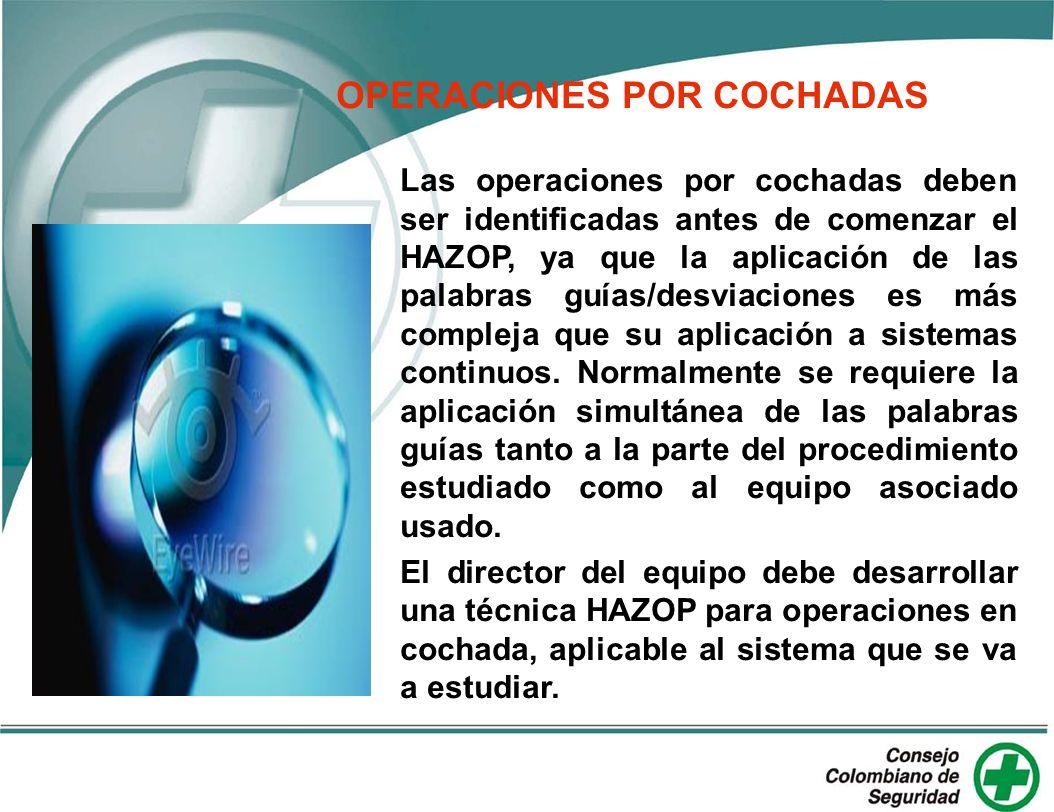 OPERACIONES POR COCHADAS