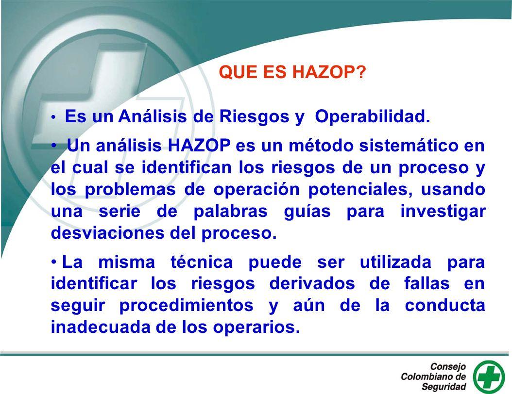 QUE ES HAZOP Es un Análisis de Riesgos y Operabilidad.