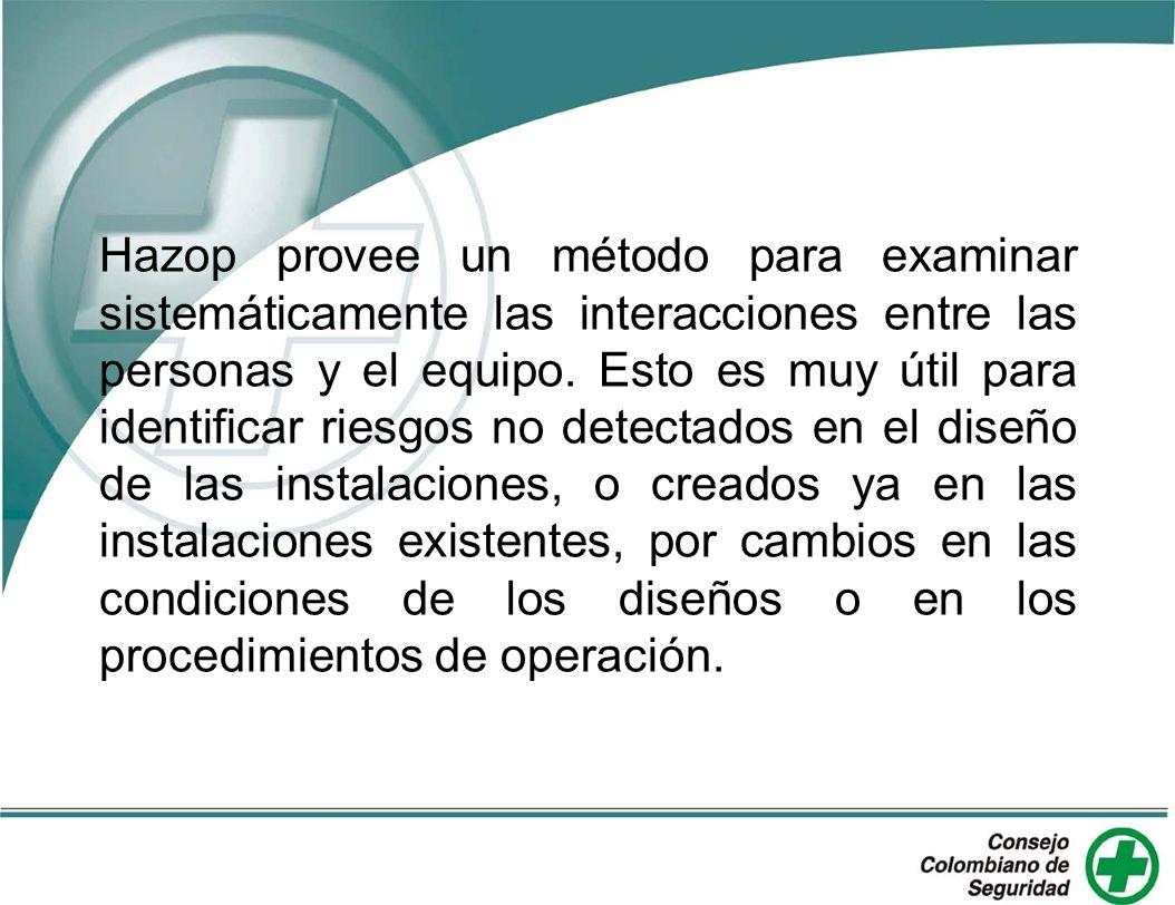Hazop provee un método para examinar sistemáticamente las interacciones entre las personas y el equipo.