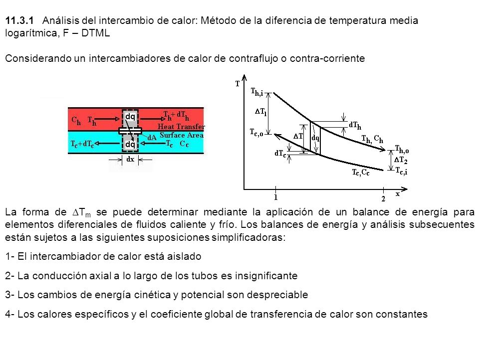 11.3.1 Análisis del intercambio de calor: Método de la diferencia de temperatura media logarítmica, F – DTML