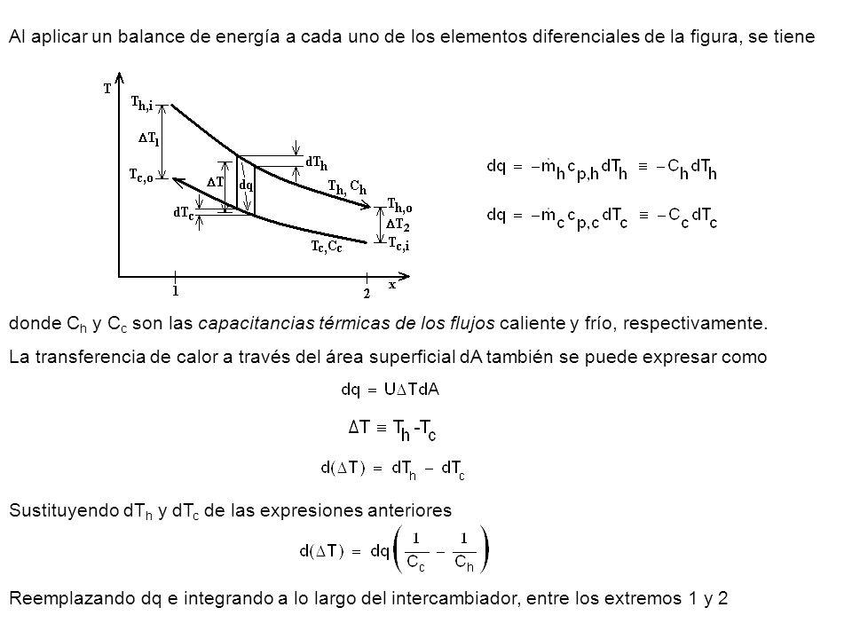 Al aplicar un balance de energía a cada uno de los elementos diferenciales de la figura, se tiene