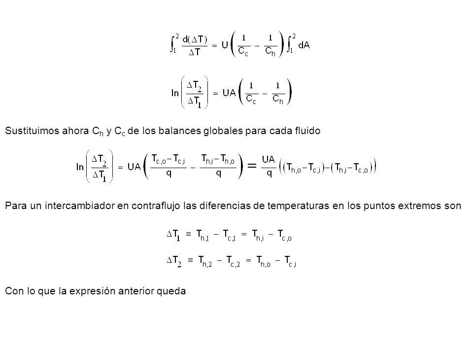 Sustituimos ahora Ch y Cc de los balances globales para cada fluido