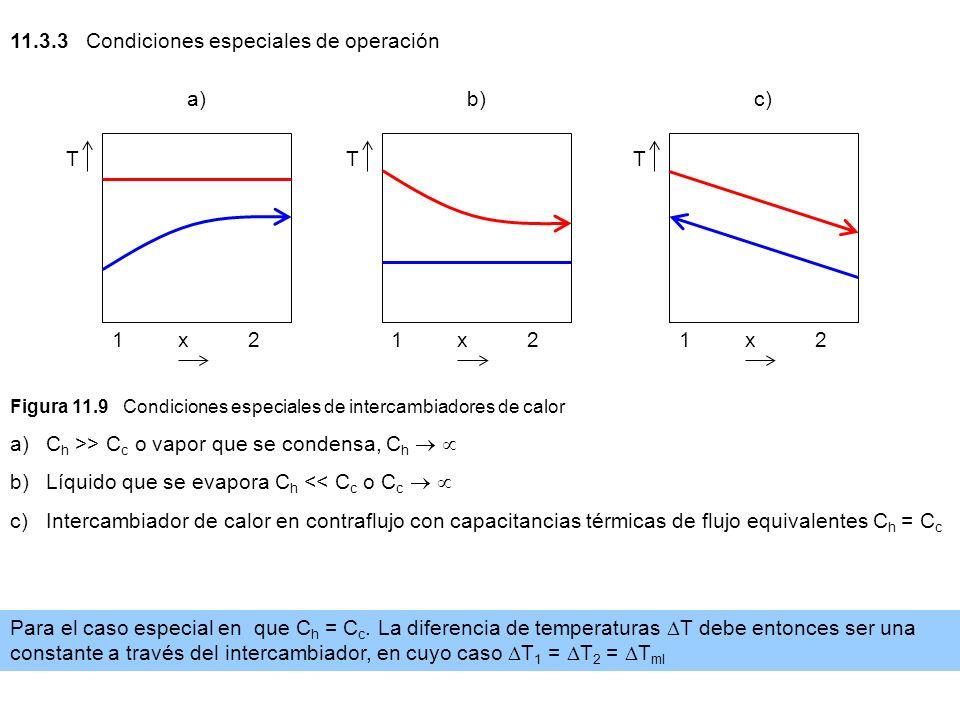 11.3.3 Condiciones especiales de operación
