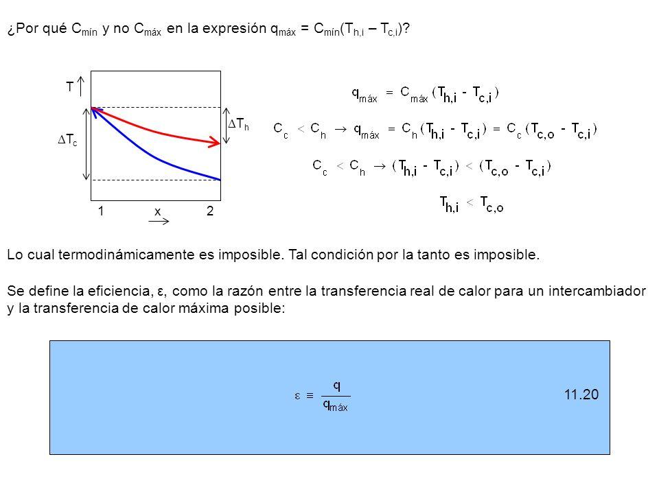 ¿Por qué Cmín y no Cmáx en la expresión qmáx = Cmín(Th,i – Tc,i)