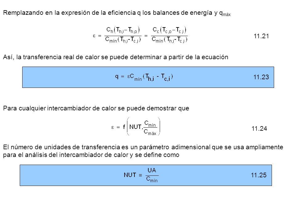 Remplazando en la expresión de la eficiencia q los balances de energía y qmáx