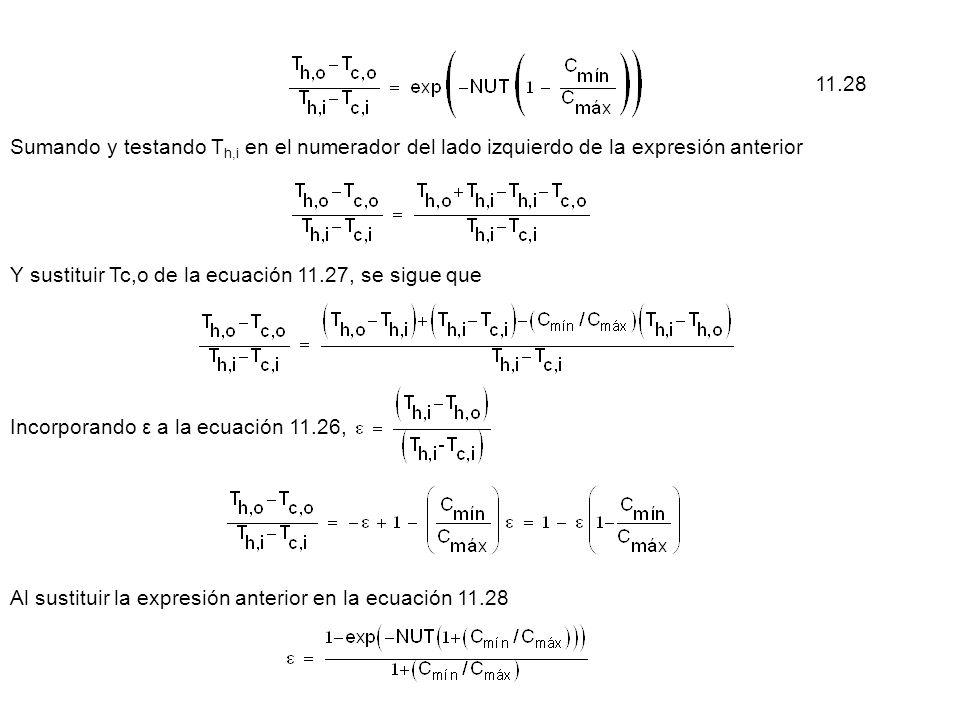 11.28 Sumando y testando Th,i en el numerador del lado izquierdo de la expresión anterior. Y sustituir Tc,o de la ecuación 11.27, se sigue que.