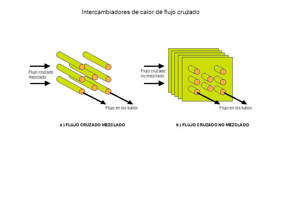 Intercambiadores de calor de flujo cruzado