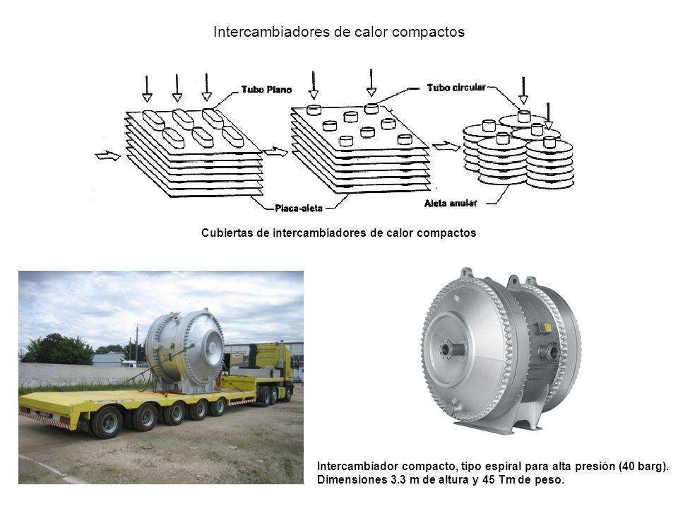 Cubiertas de intercambiadores de calor compactos