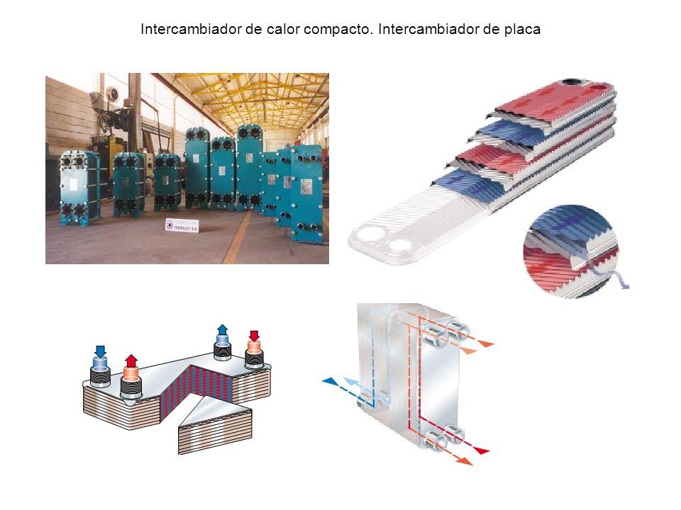 Intercambiador de calor compacto. Intercambiador de placa