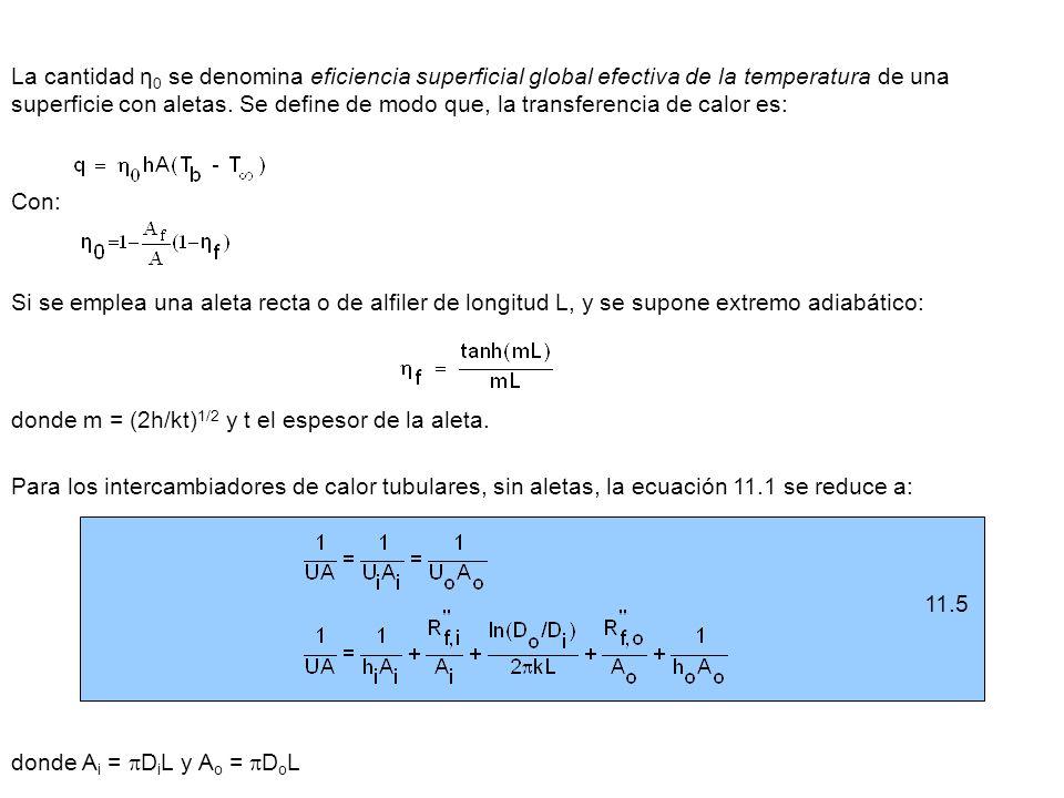 La cantidad η0 se denomina eficiencia superficial global efectiva de la temperatura de una superficie con aletas. Se define de modo que, la transferencia de calor es: