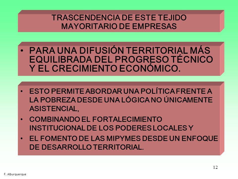 TRASCENDENCIA DE ESTE TEJIDO MAYORITARIO DE EMPRESAS