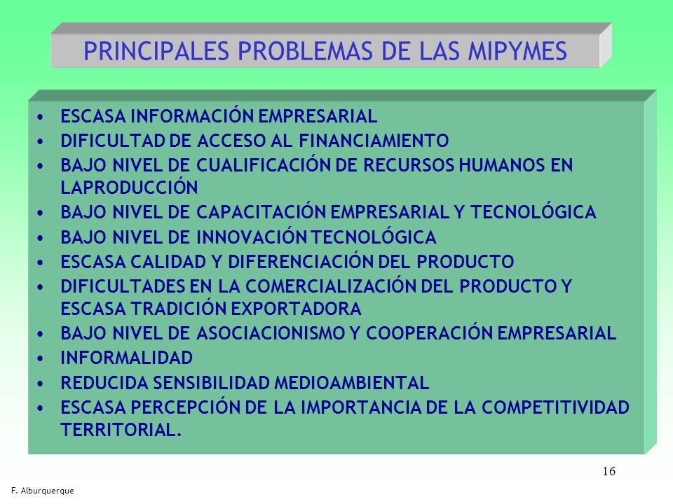 PRINCIPALES PROBLEMAS DE LAS MIPYMES
