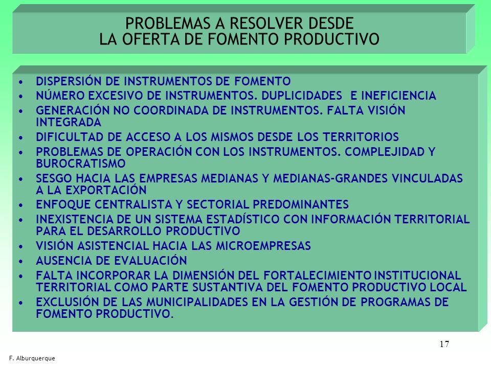 PROBLEMAS A RESOLVER DESDE LA OFERTA DE FOMENTO PRODUCTIVO