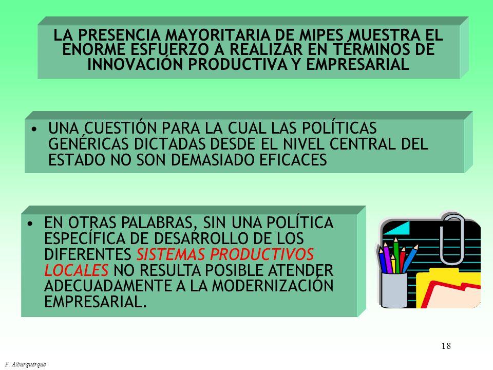LA PRESENCIA MAYORITARIA DE MIPES MUESTRA EL ENORME ESFUERZO A REALIZAR EN TÉRMINOS DE INNOVACIÓN PRODUCTIVA Y EMPRESARIAL