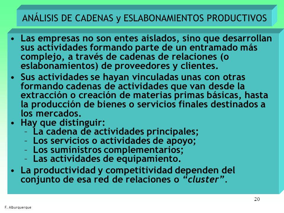 ANÁLISIS DE CADENAS y ESLABONAMIENTOS PRODUCTIVOS