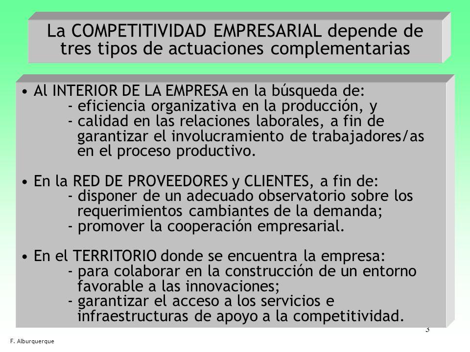 La COMPETITIVIDAD EMPRESARIAL depende de tres tipos de actuaciones complementarias