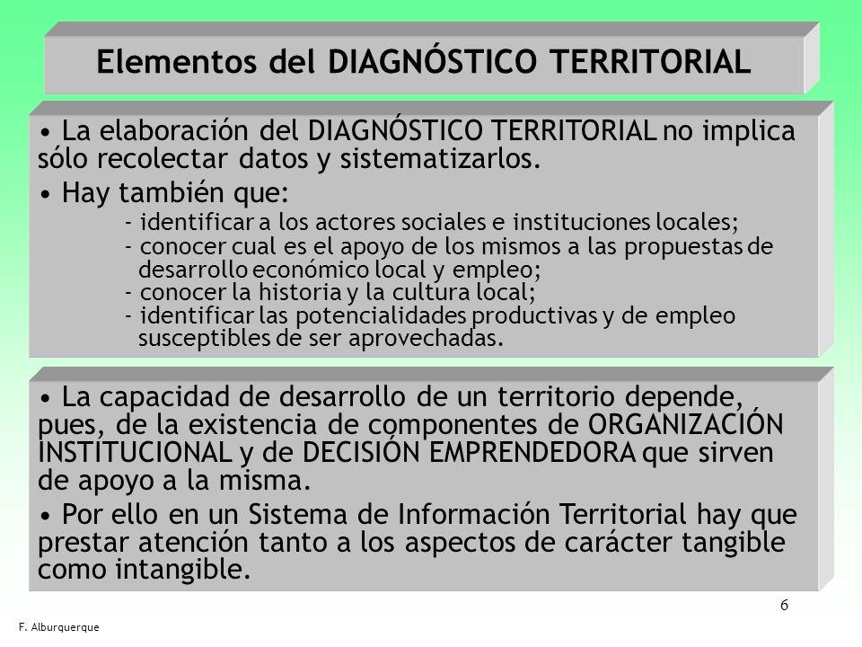 Elementos del DIAGNÓSTICO TERRITORIAL