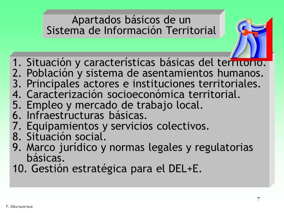 Apartados básicos de un Sistema de Información Territorial
