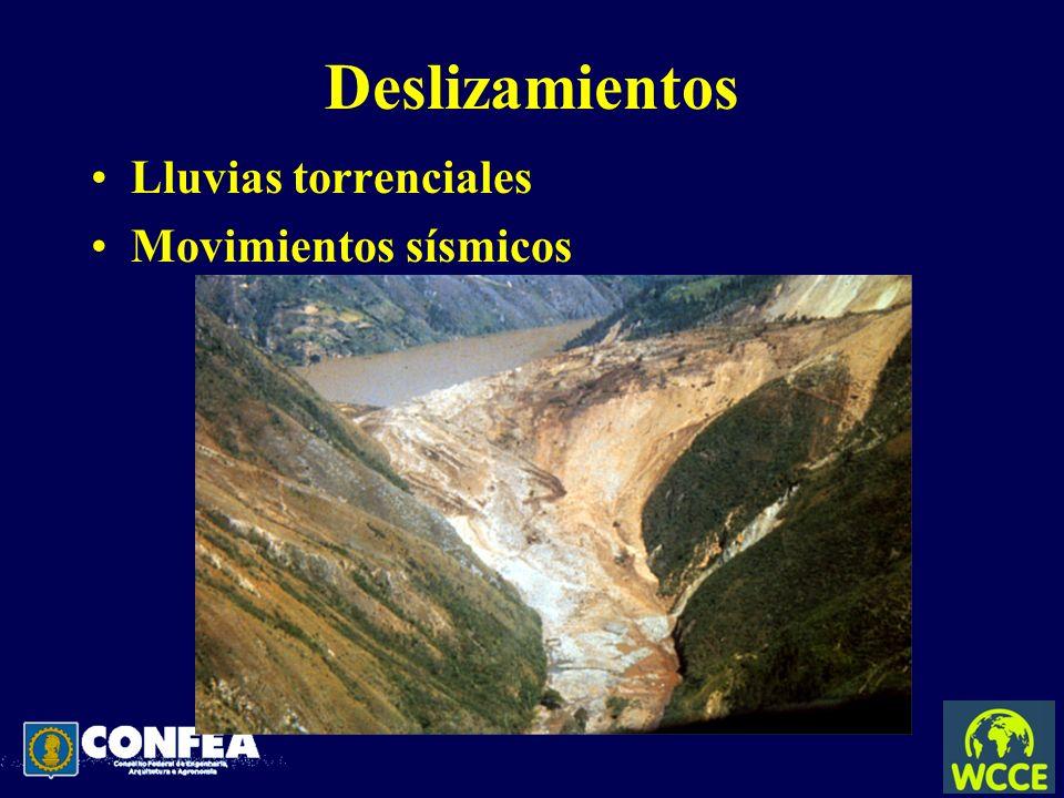 Deslizamientos Lluvias torrenciales Movimientos sísmicos