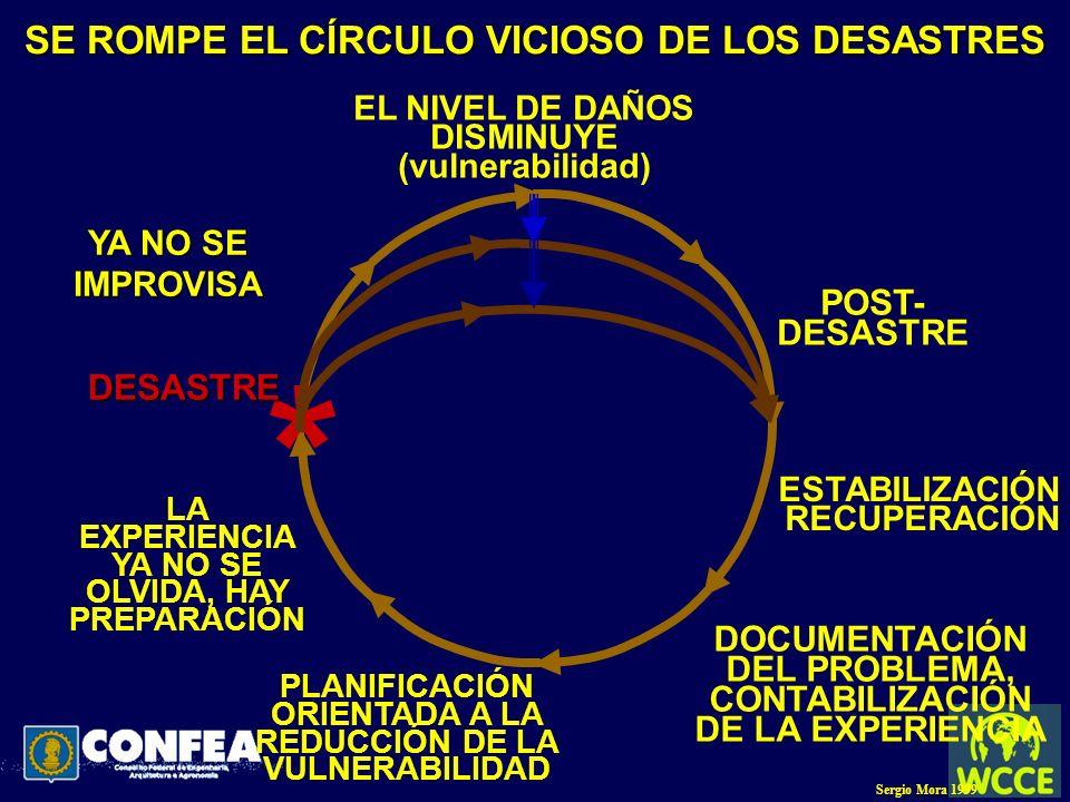 * SE ROMPE EL CÍRCULO VICIOSO DE LOS DESASTRES POST- DESASTRE DESASTRE