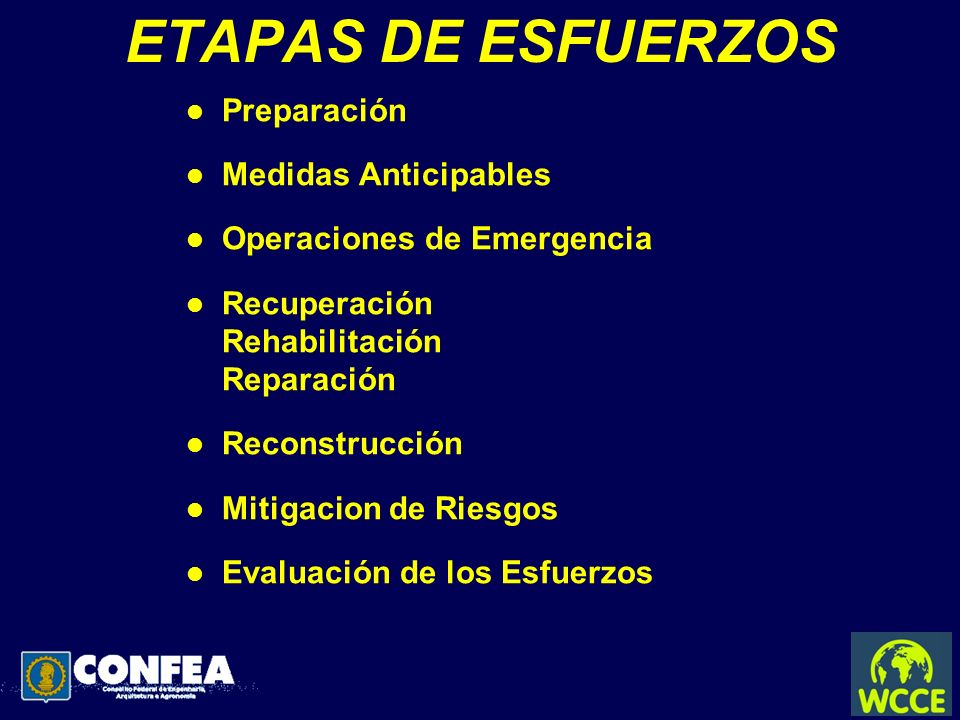 ETAPAS DE ESFUERZOS Preparación Medidas Anticipables