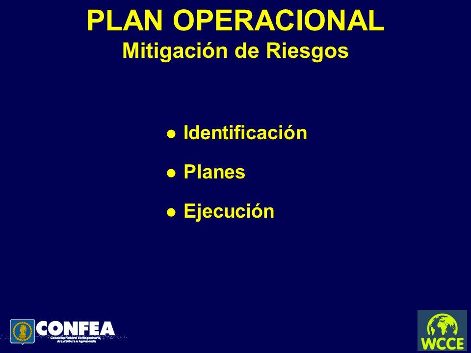 PLAN OPERACIONAL Mitigación de Riesgos