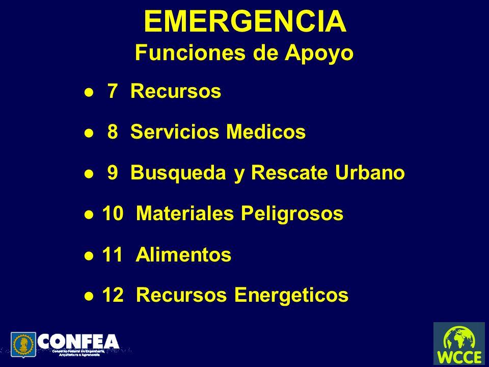 EMERGENCIA Funciones de Apoyo