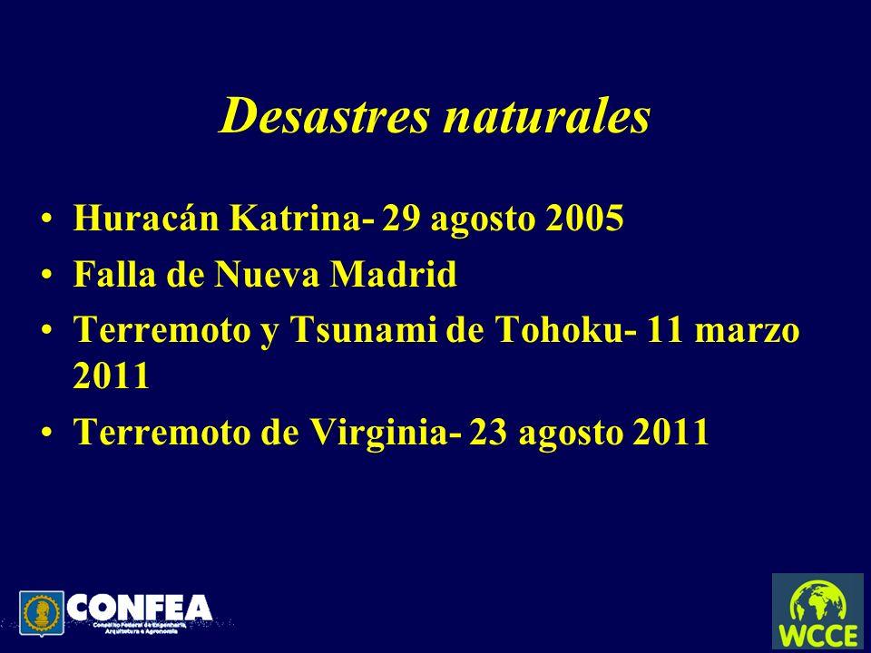 Desastres naturales Huracán Katrina- 29 agosto 2005