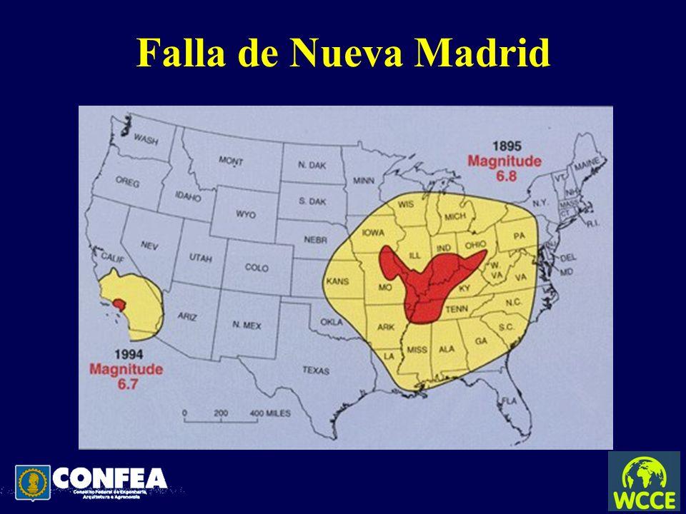 Falla de Nueva Madrid