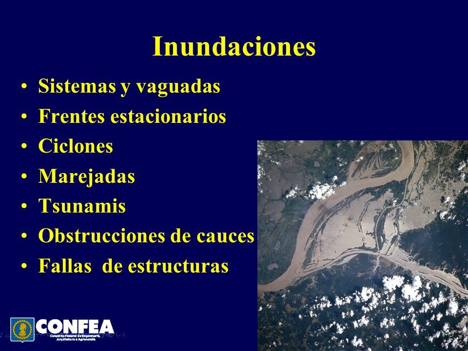 Inundaciones Sistemas y vaguadas Frentes estacionarios Ciclones