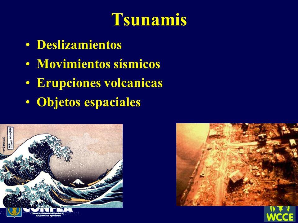 Tsunamis Deslizamientos Movimientos sísmicos Erupciones volcanicas