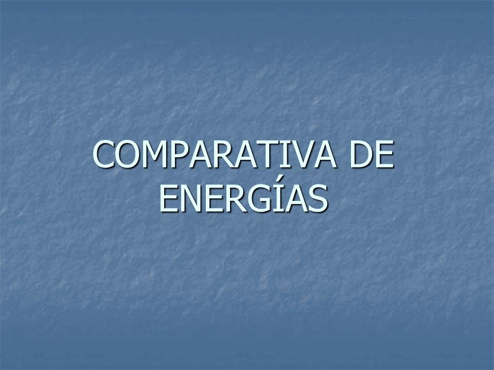 COMPARATIVA DE ENERGÍAS