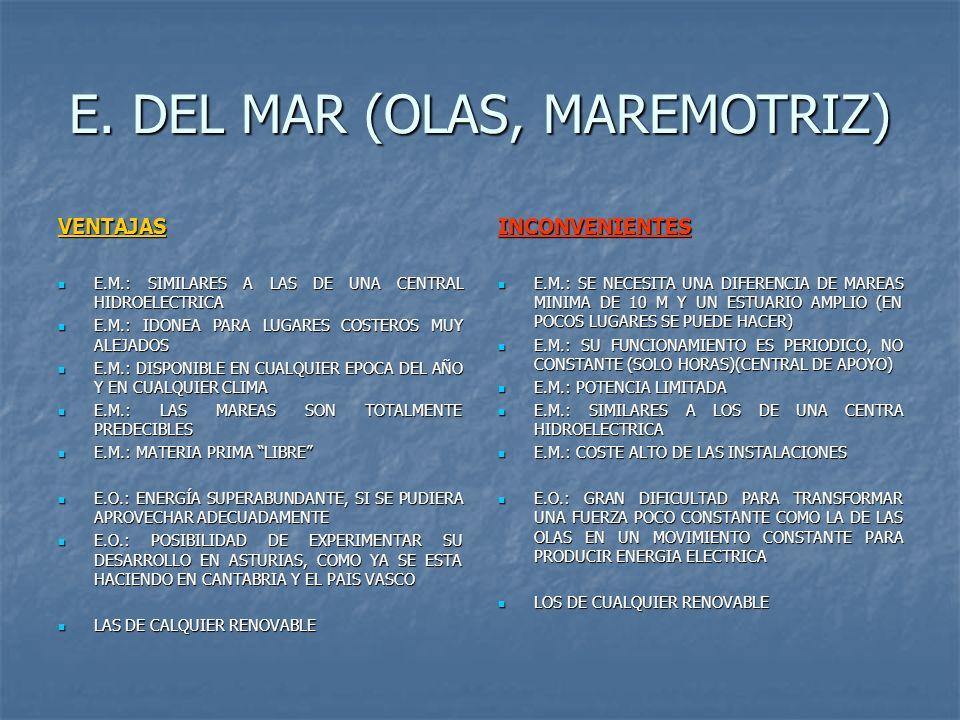 E. DEL MAR (OLAS, MAREMOTRIZ)