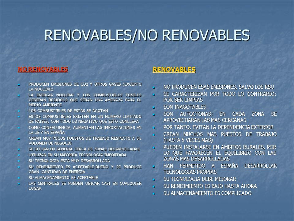 RENOVABLES/NO RENOVABLES