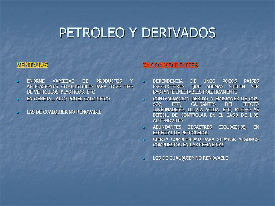 PETROLEO Y DERIVADOS VENTAJAS INCONVENIENTES