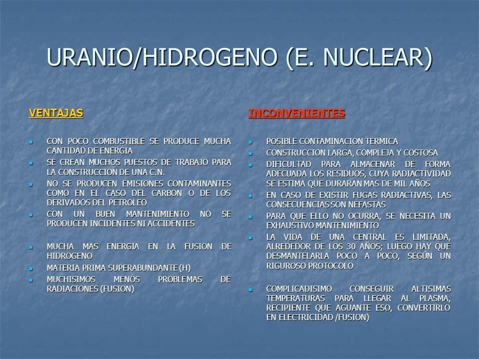 URANIO/HIDROGENO (E. NUCLEAR)