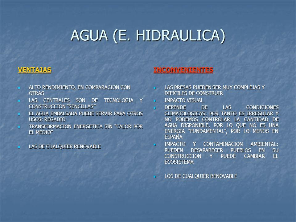 AGUA (E. HIDRAULICA) VENTAJAS INCONVENIENTES