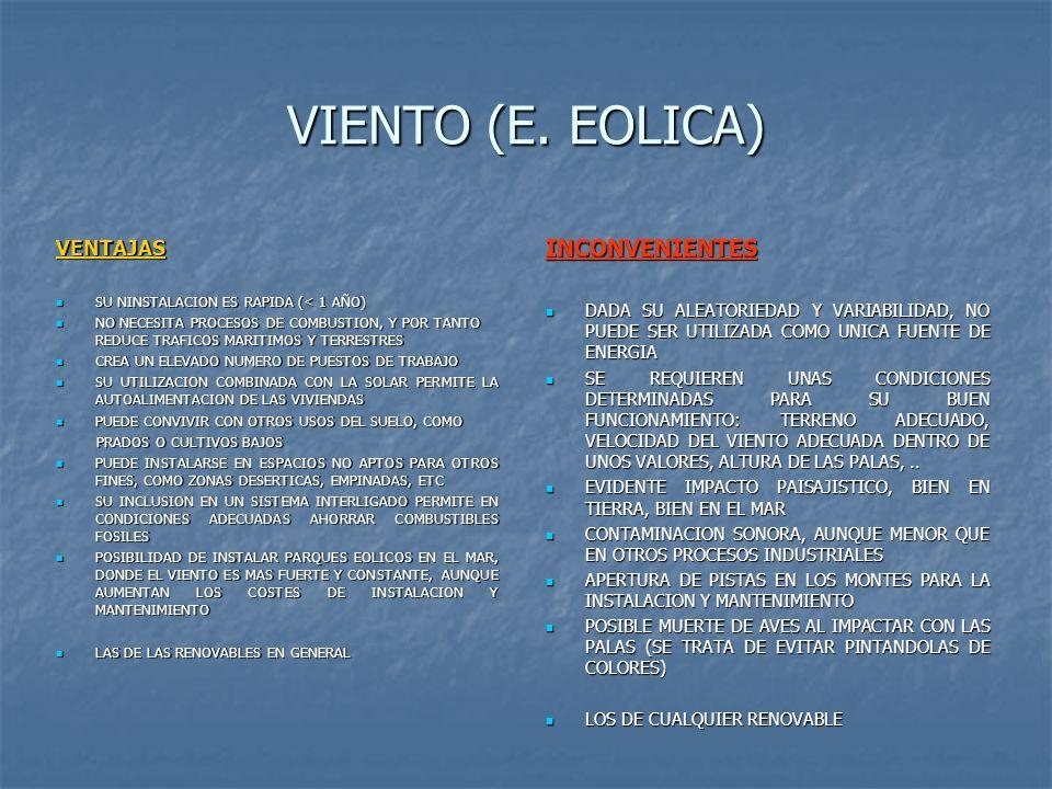 VIENTO (E. EOLICA) INCONVENIENTES VENTAJAS