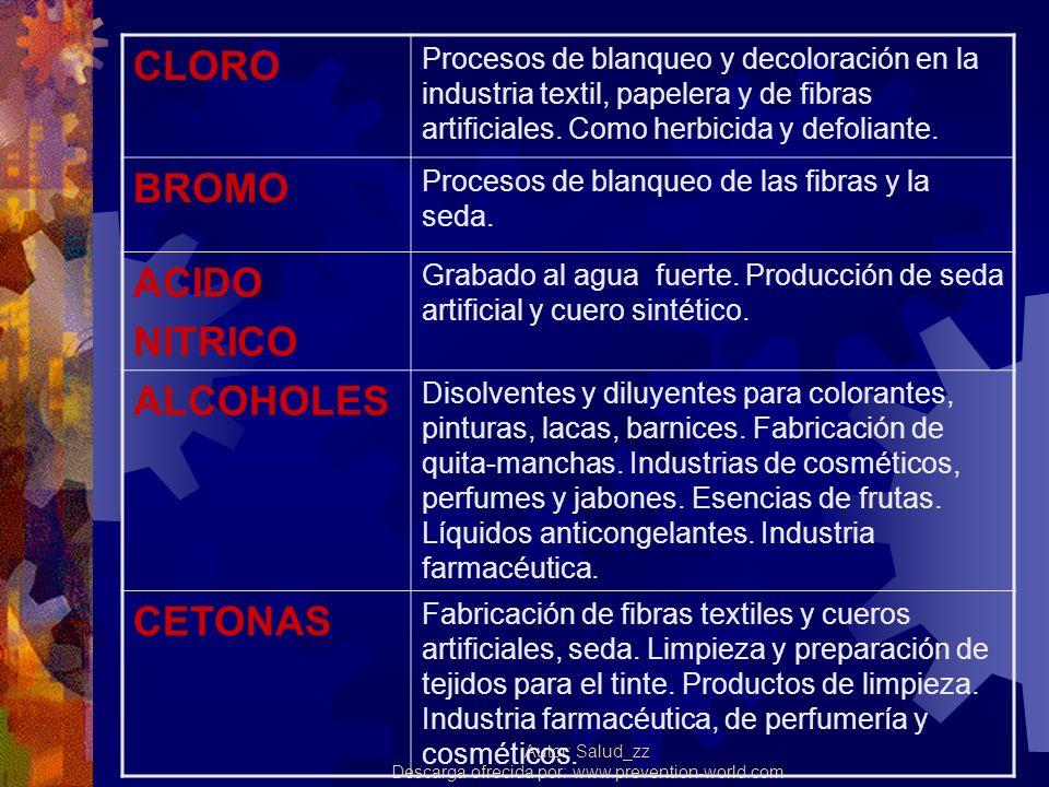 CLORO BROMO ACIDO NITRICO ALCOHOLES CETONAS