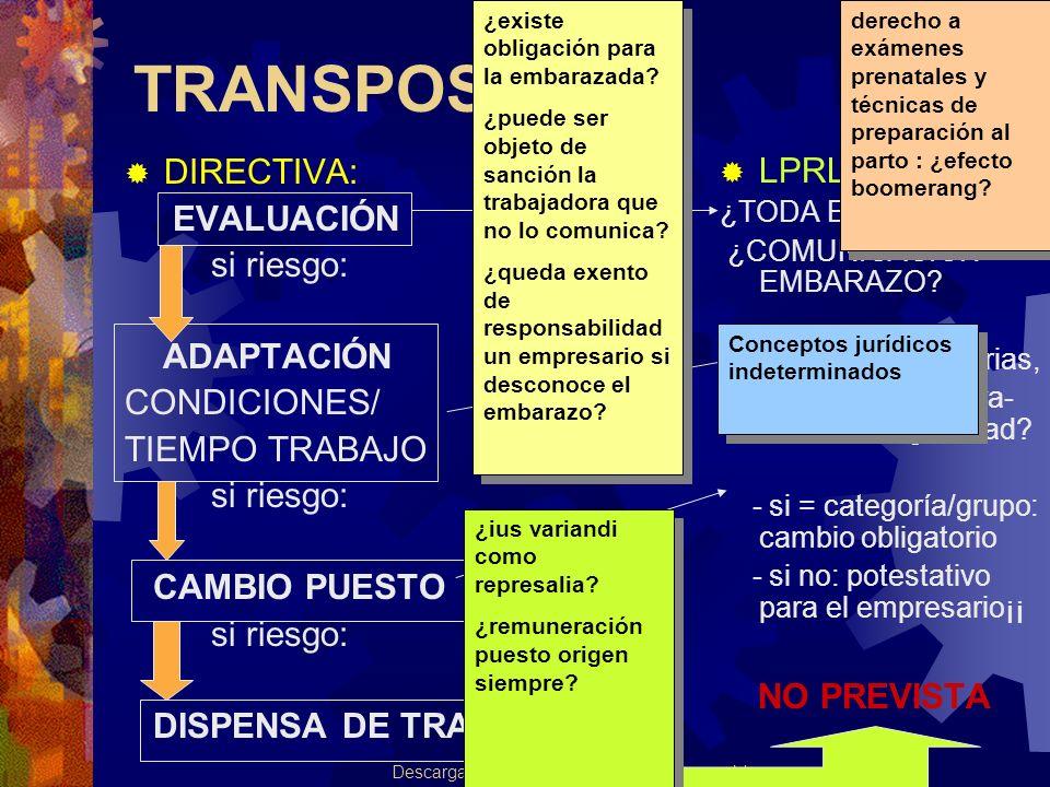 TRANSPOSICIÓN LPRL: DIRECTIVA: EVALUACIÓN si riesgo: ADAPTACIÓN
