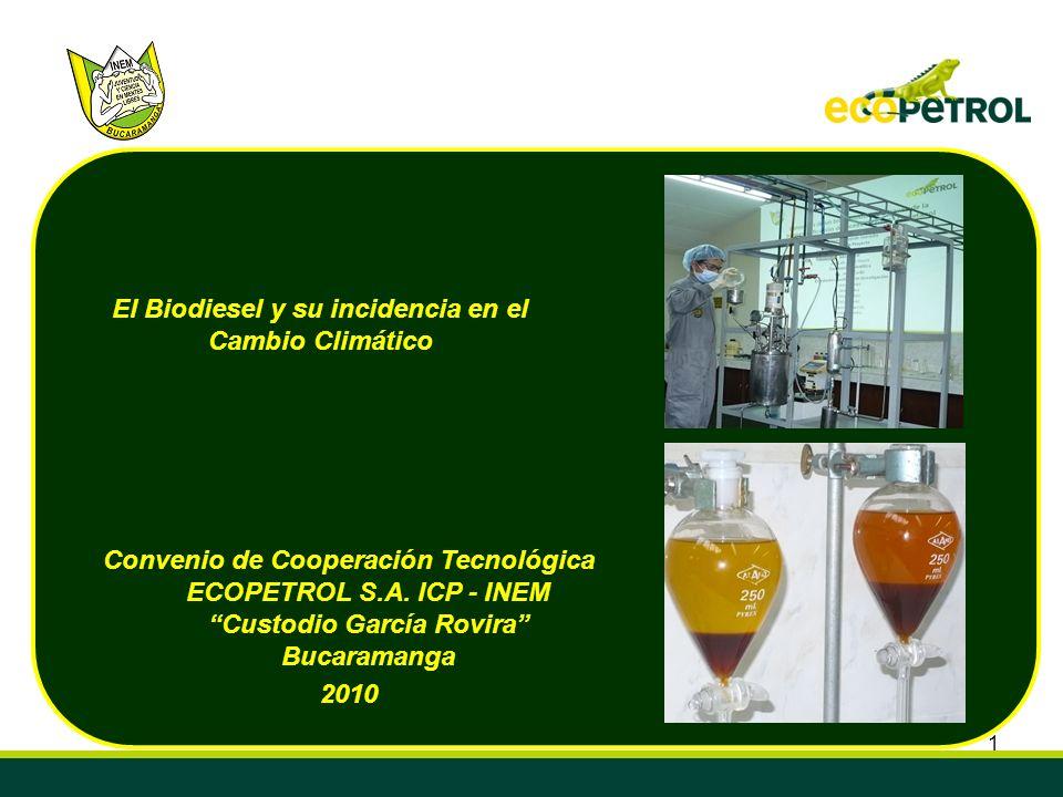 El Biodiesel y su incidencia en el Cambio Climático