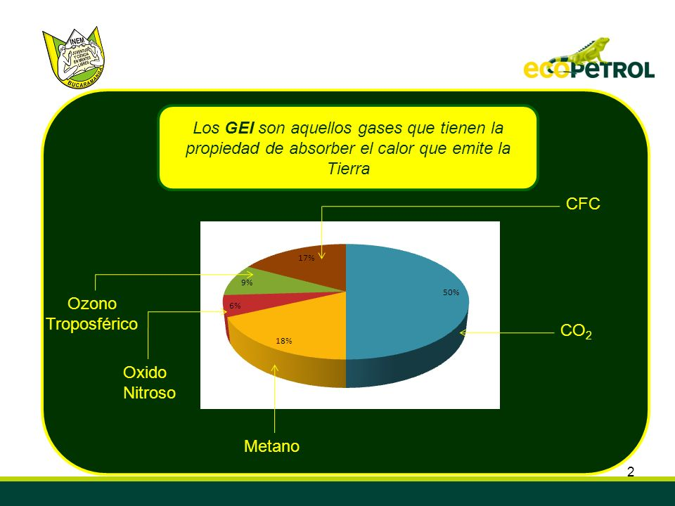 Los GEI son aquellos gases que tienen la propiedad de absorber el calor que emite la Tierra