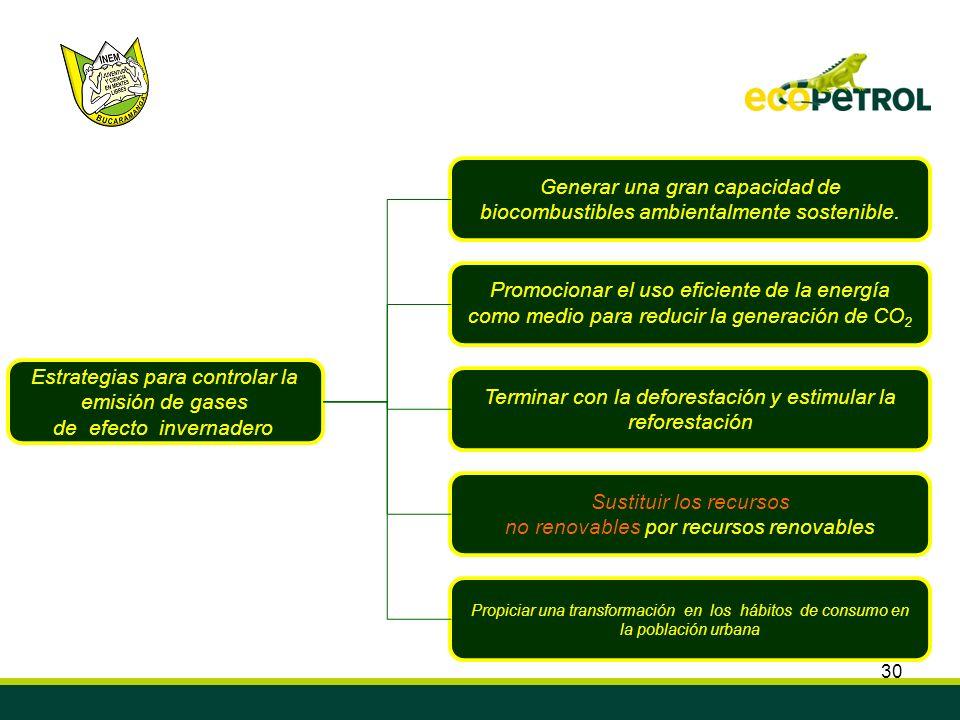 Estrategias para controlar la emisión de gases de efecto invernadero