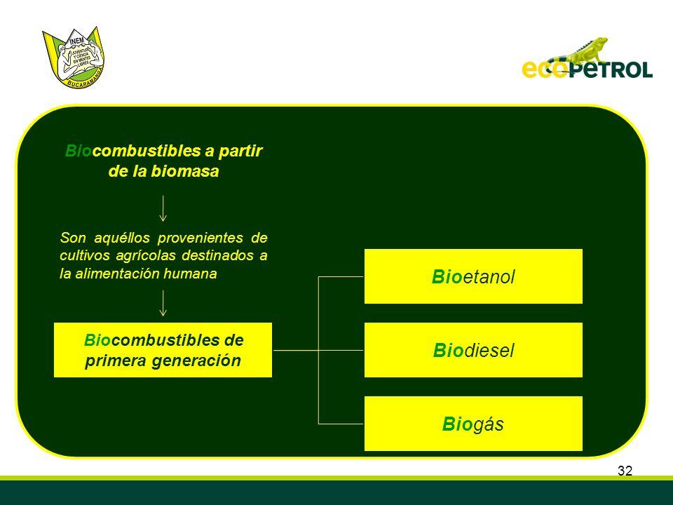 Bioetanol Biodiesel Biogás Biocombustibles a partir de la biomasa
